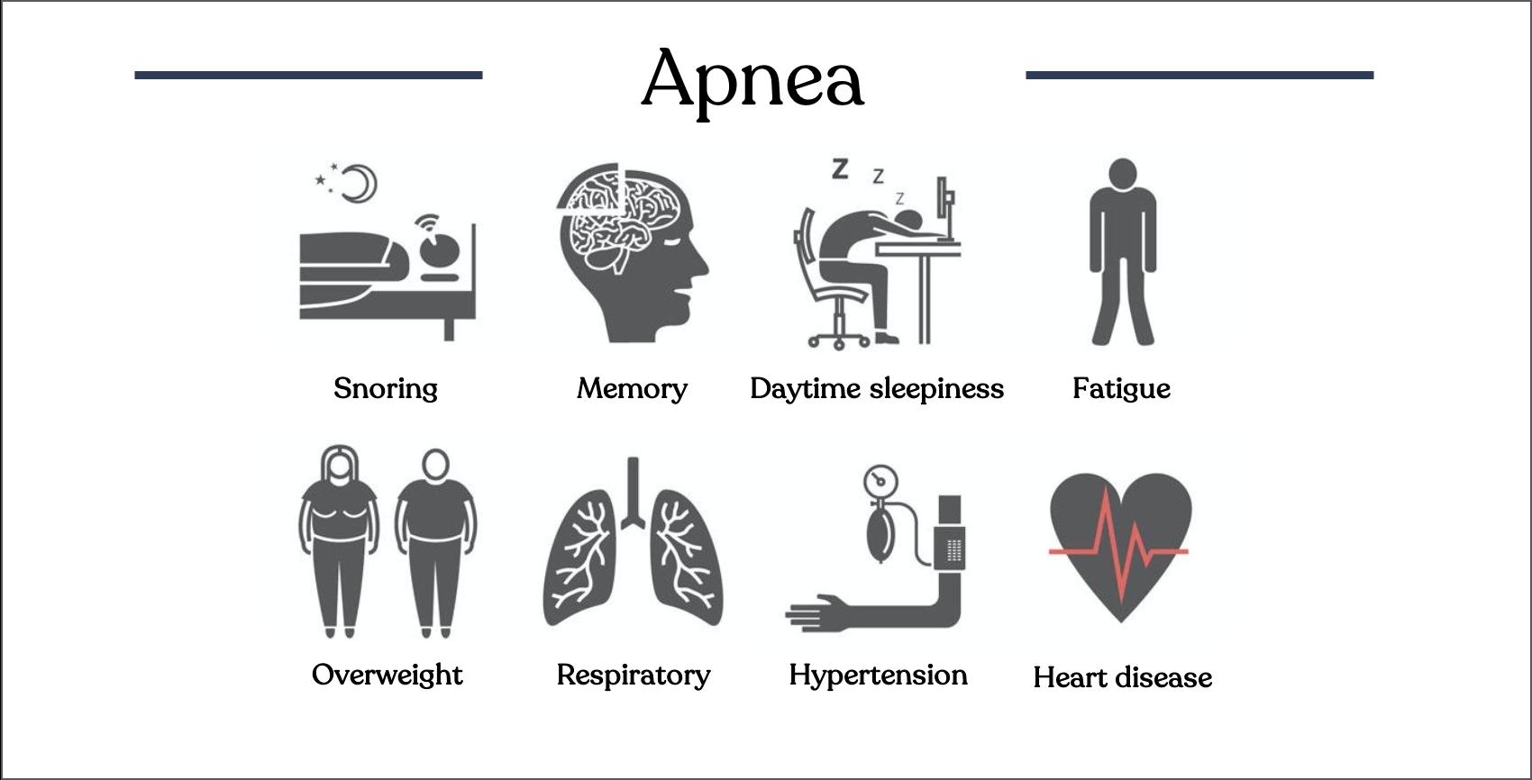 Learn About Sleep Apnea